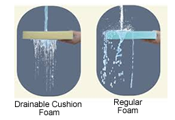 Out Door Applications Endless with Drainable Cushion Foam